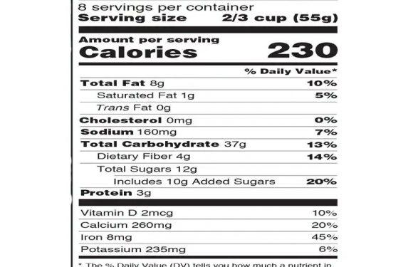 Brauchen Sie vitamin-enhanced-Lebensmittel?