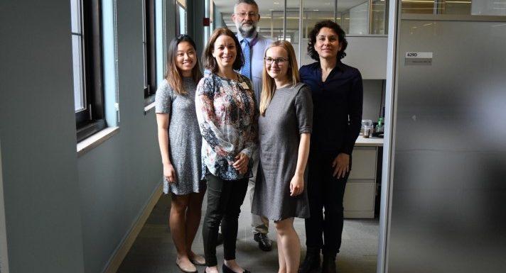 NYU Langone Health implementiert randomisierte tests Qualität