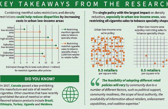 Menthol Einschränkungen Maiwanderung Zigarette Kosten, Verringerung der gesundheitlichen Ungleichheiten
